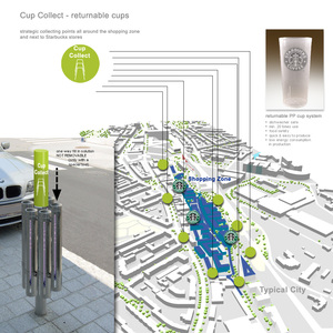 Cup Collect - returnable cups