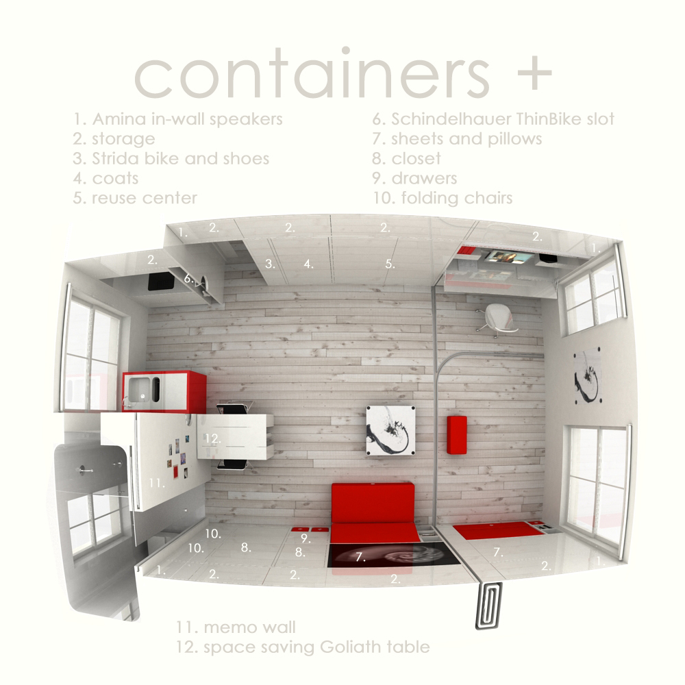 Okcontainers bigger