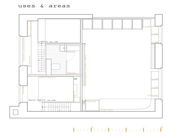 Uses and areas 4 bigger