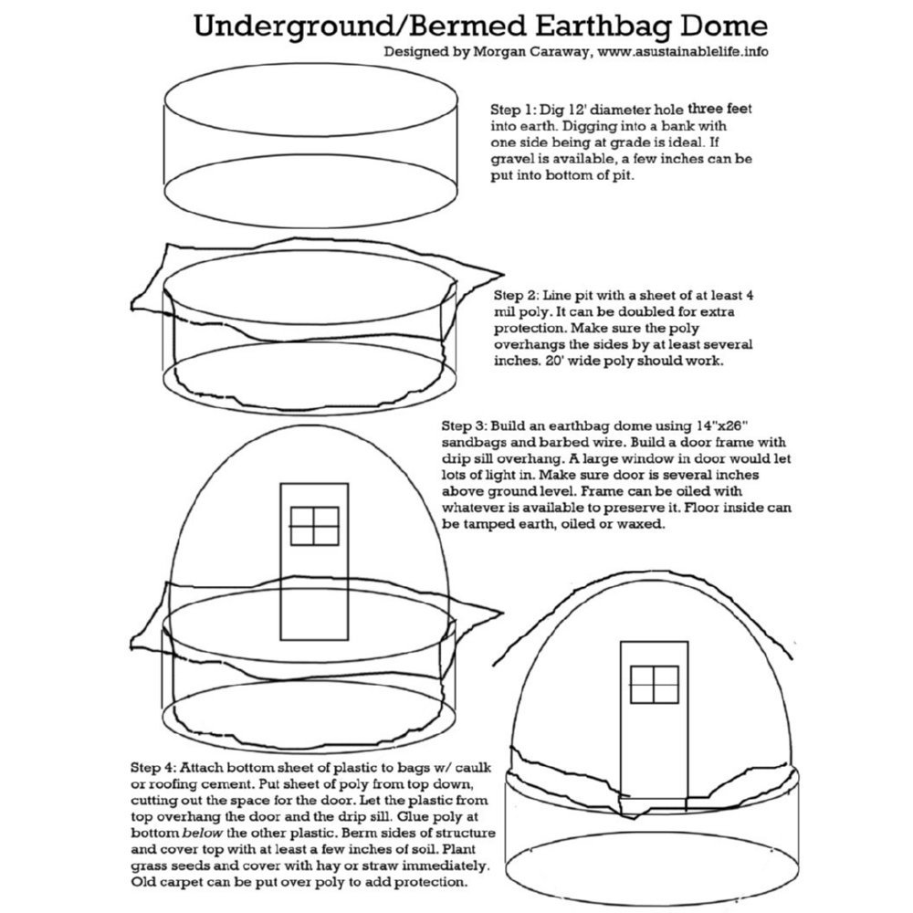 Earthbag Homes Plans Jovoto Hill House Underground Bermed Earthbag Dome The 300