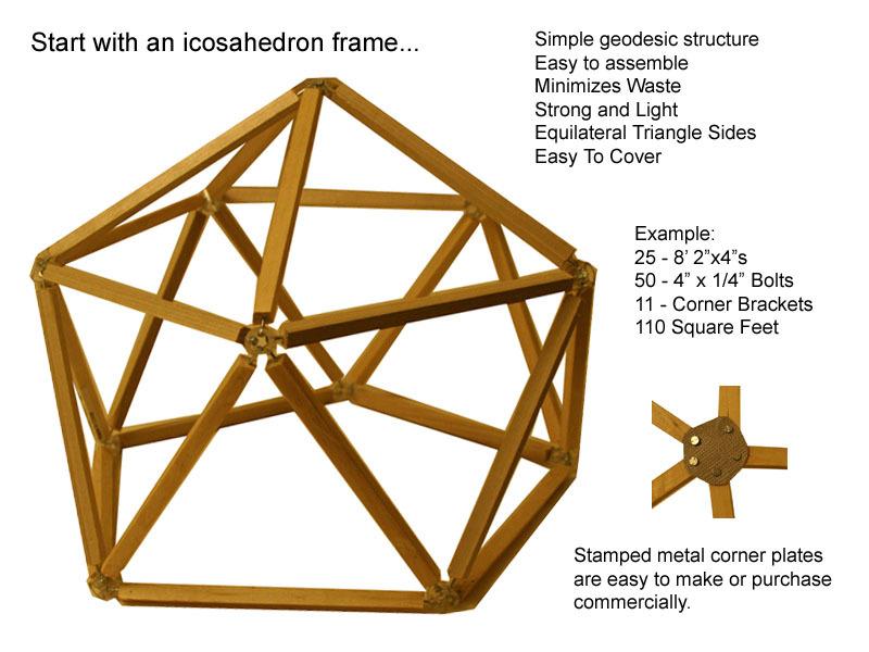 Jovoto Icosahedron House