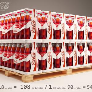 Coca-Cola LOVES You