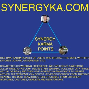 Synergika.com