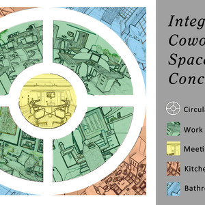 Integrated Coworking Space Concept
