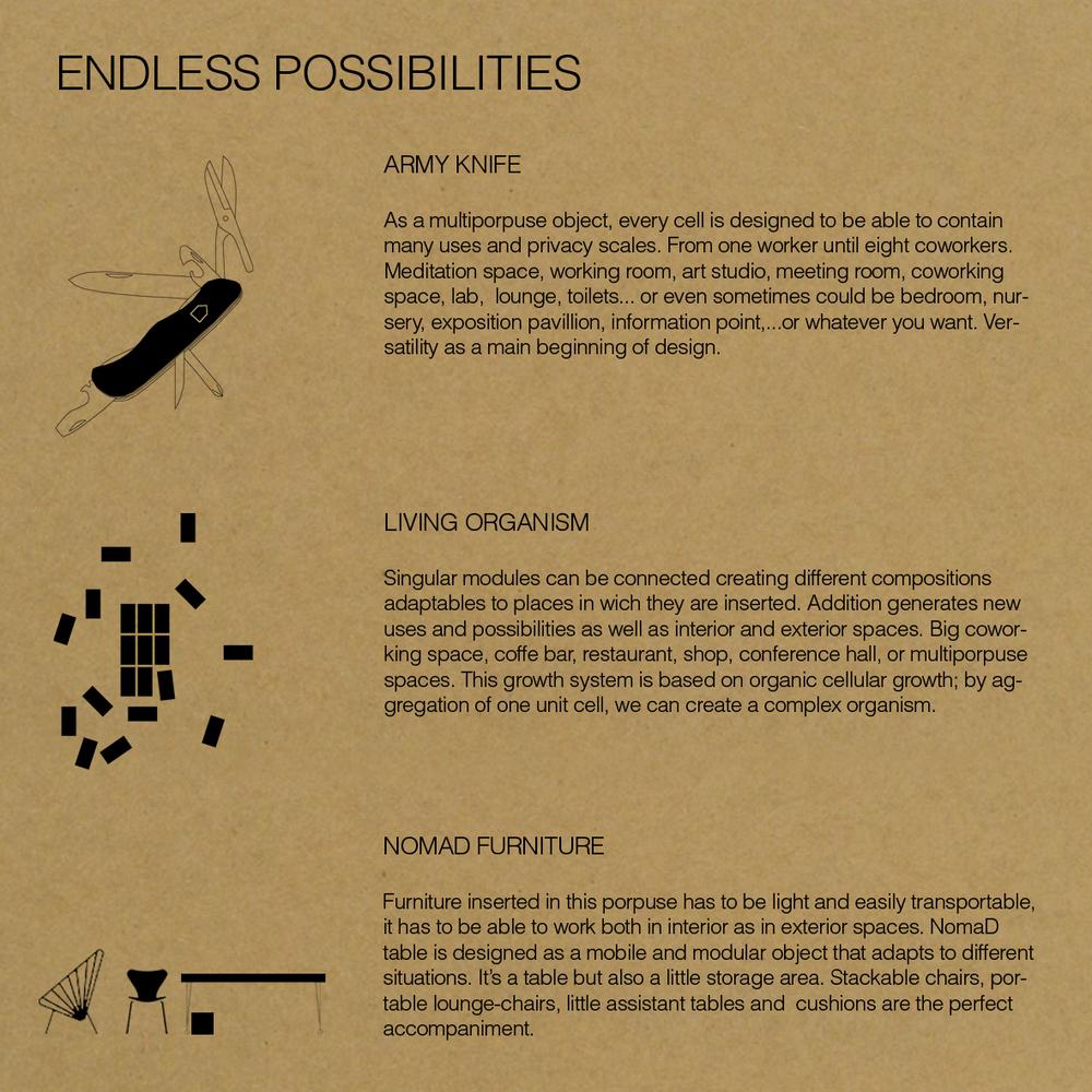 067 3f 019 endless possibilities bigger