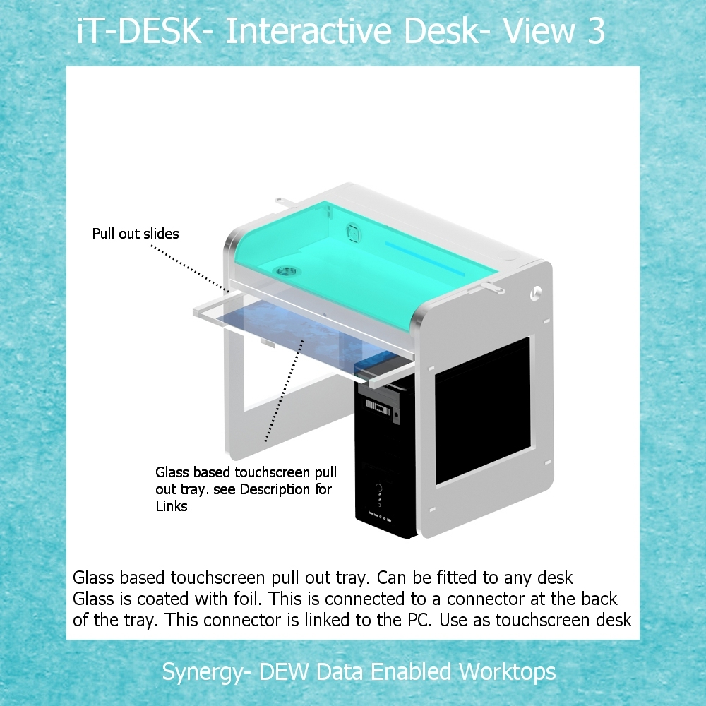 Jovoto Synergy IT DESK And Data Enabled Furniture Co