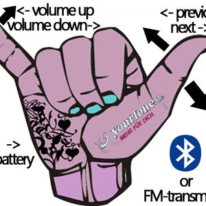 musical gear knob // musikalischer Schaltknauf