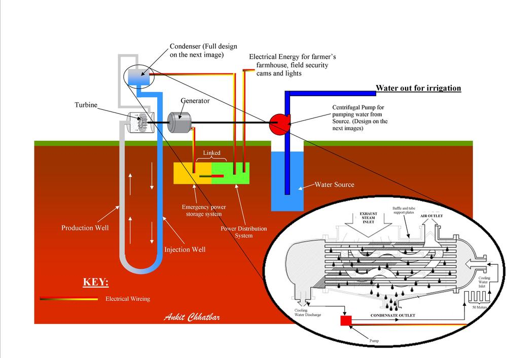 Modren Simple Geothermal Energy Diagram Small Scale Mini With Decorating