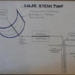 SOLAR STEAM PUMP