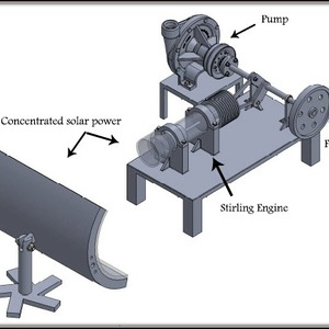 solar stirling pump