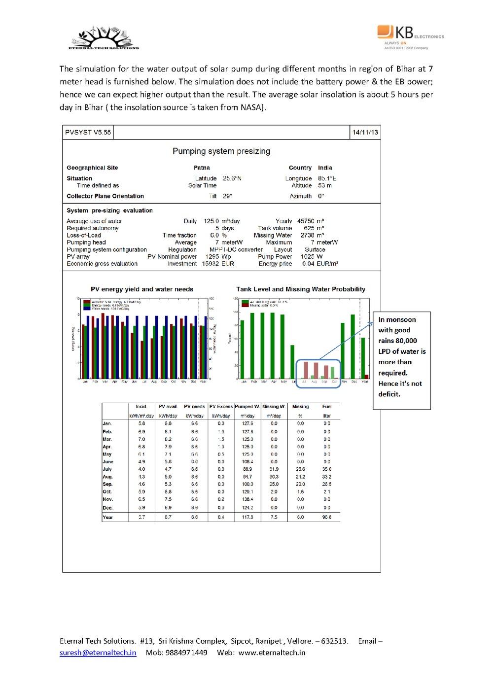 Low cost solar pump simulation bigger