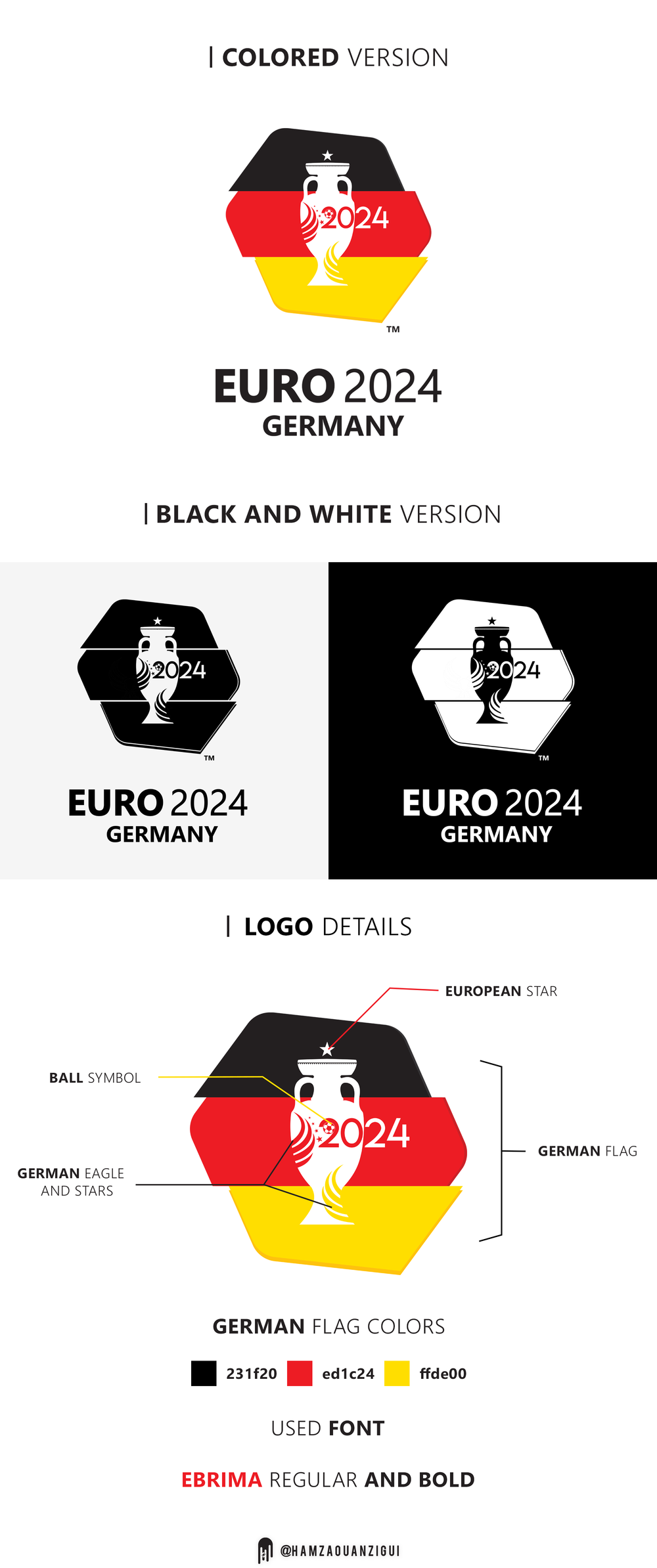 Jovoto Euro 2024 European German Cultures Aim Shoot Score