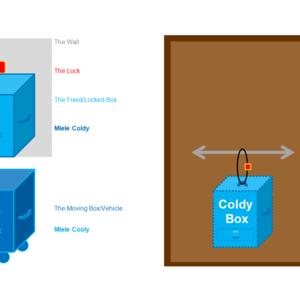 ColdyBox