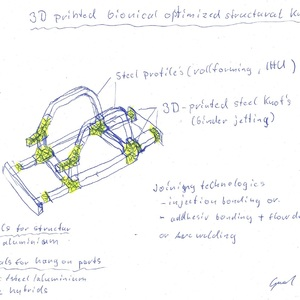 bionical spaceframe knots