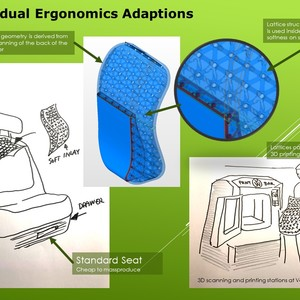 Individual Ergonomics Adaptions
