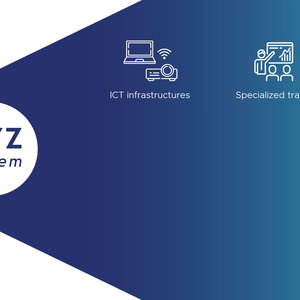 XYZ – Sustainable ICT education and production for schools